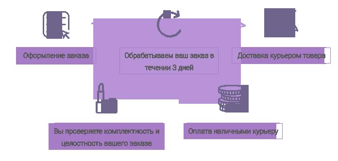 Компания парфюм косметик в перми